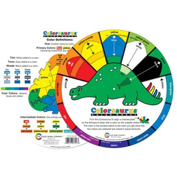 Colorsauras Color Wheel