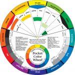 Pocket Wheel